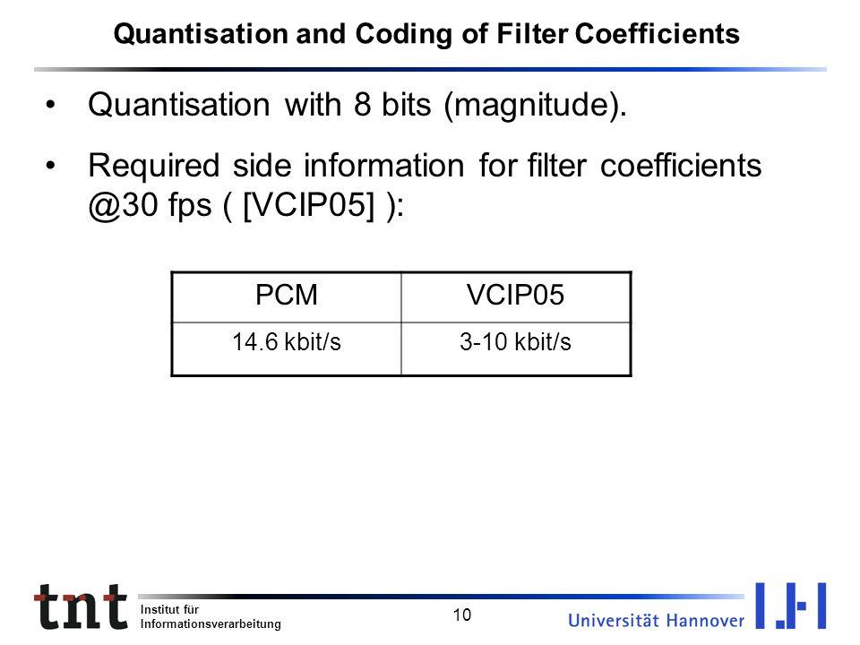 Institut für Informationsverarbeitung 10 Quantisation and Coding of Filter Coefficients Quantisation with 8 bits (magnitude). Required side informatio