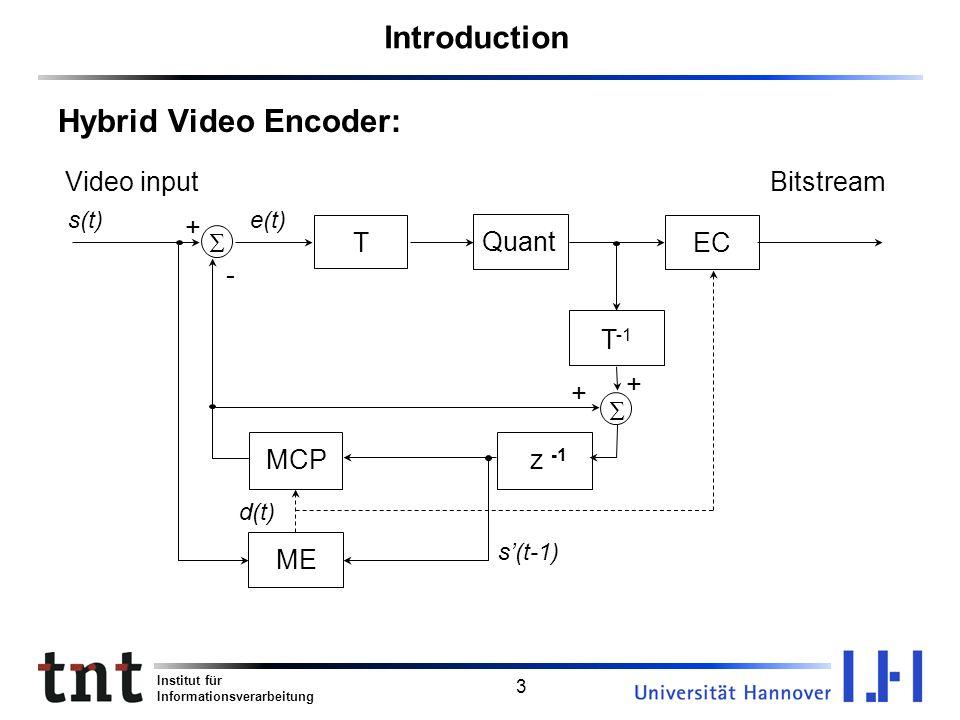 Institut für Informationsverarbeitung 3 Introduction Hybrid Video Encoder: + - + + MCPz -1 T -1 Quant T ME EC Video inputBitstream s(t) s(t-1) d(t) e(