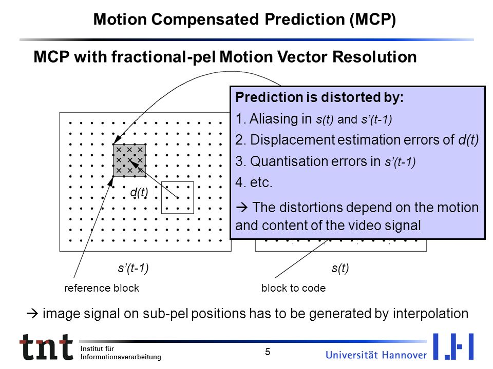 Institut für Informationsverarbeitung 5 Motion Compensated Prediction (MCP) image signal on sub-pel positions has to be generated by interpolation s(t