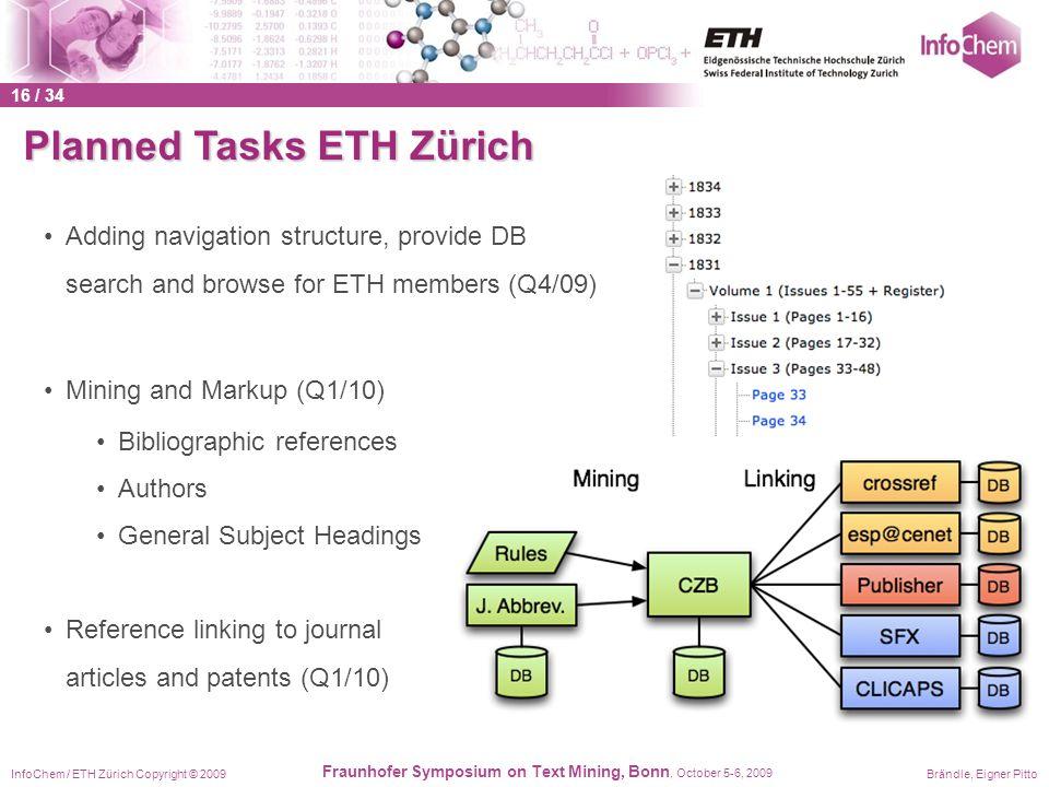 InfoChem / ETH Zürich Copyright © 2009Brändle, Eigner Pitto Fraunhofer Symposium on Text Mining, Bonn, October 5-6, 2009 Planned Tasks ETH Zürich Addi