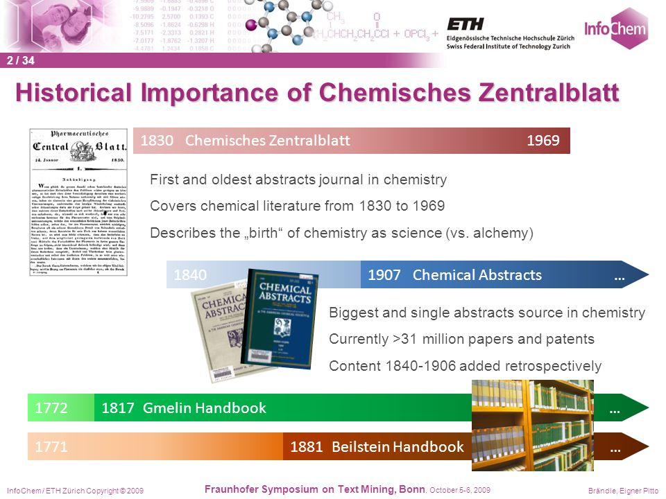 InfoChem / ETH Zürich Copyright © 2009Brändle, Eigner Pitto Fraunhofer Symposium on Text Mining, Bonn, October 5-6, 2009 Historical Importance of Chem