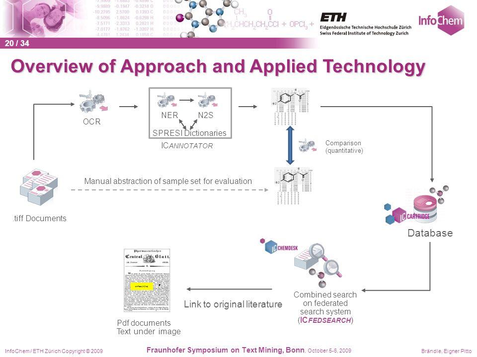 InfoChem / ETH Zürich Copyright © 2009Brändle, Eigner Pitto Fraunhofer Symposium on Text Mining, Bonn, October 5-6, 2009 Overview of Approach and Appl
