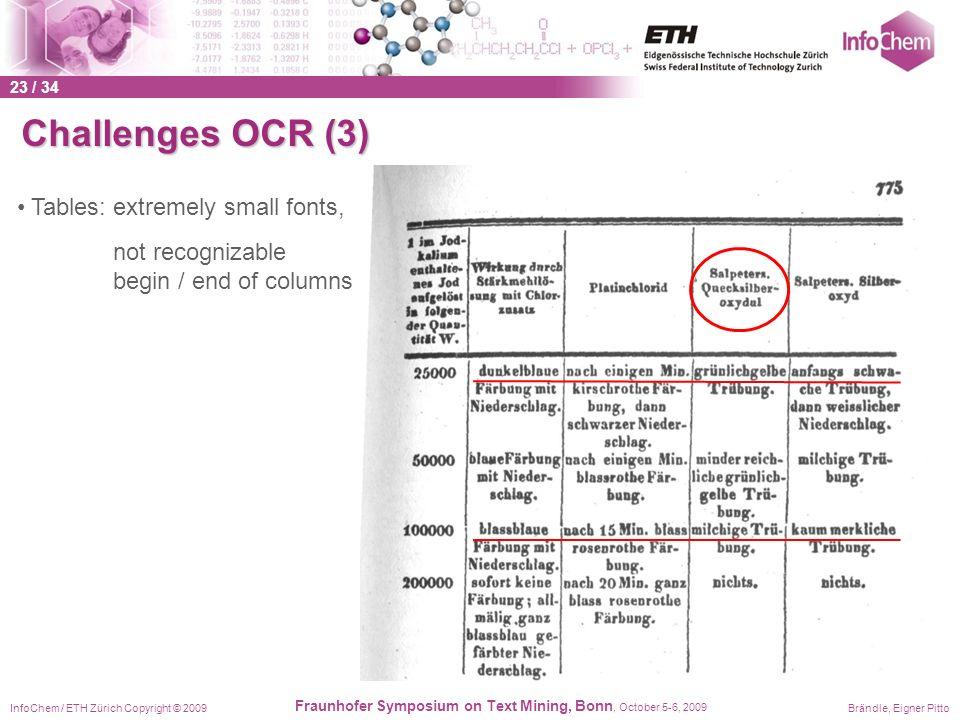 InfoChem / ETH Zürich Copyright © 2009Brändle, Eigner Pitto Fraunhofer Symposium on Text Mining, Bonn, October 5-6, 2009 Challenges OCR (3) Tables:ext
