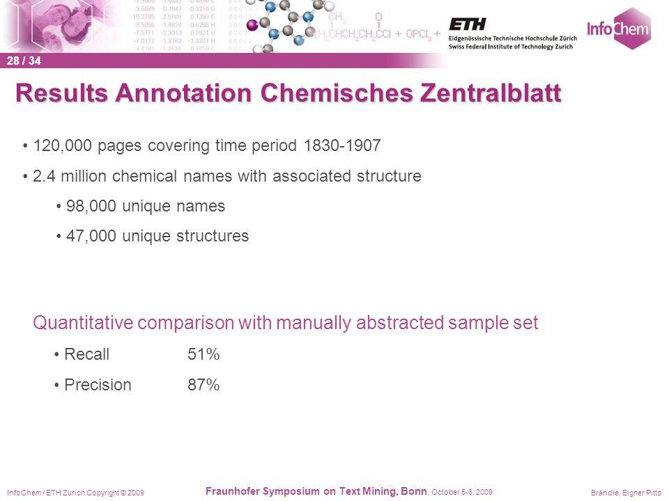 InfoChem / ETH Zürich Copyright © 2009Brändle, Eigner Pitto Fraunhofer Symposium on Text Mining, Bonn, October 5-6, 2009 Results Annotation Chemisches