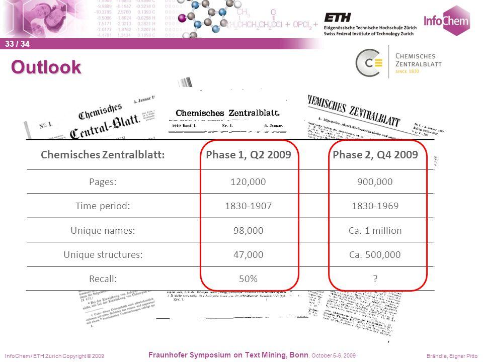 InfoChem / ETH Zürich Copyright © 2009Brändle, Eigner Pitto Fraunhofer Symposium on Text Mining, Bonn, October 5-6, 2009 Outlook Chemisches Zentralbla