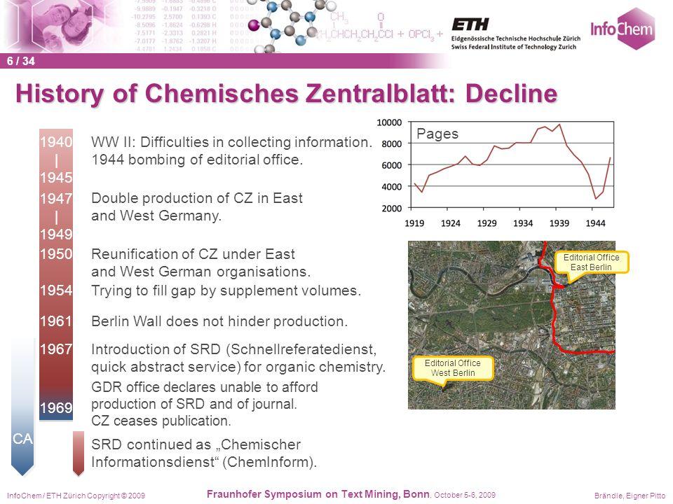 InfoChem / ETH Zürich Copyright © 2009Brändle, Eigner Pitto Fraunhofer Symposium on Text Mining, Bonn, October 5-6, 2009 History of Chemisches Zentral