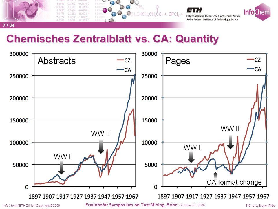 InfoChem / ETH Zürich Copyright © 2009Brändle, Eigner Pitto Fraunhofer Symposium on Text Mining, Bonn, October 5-6, 2009 Chemisches Zentralblatt vs. C