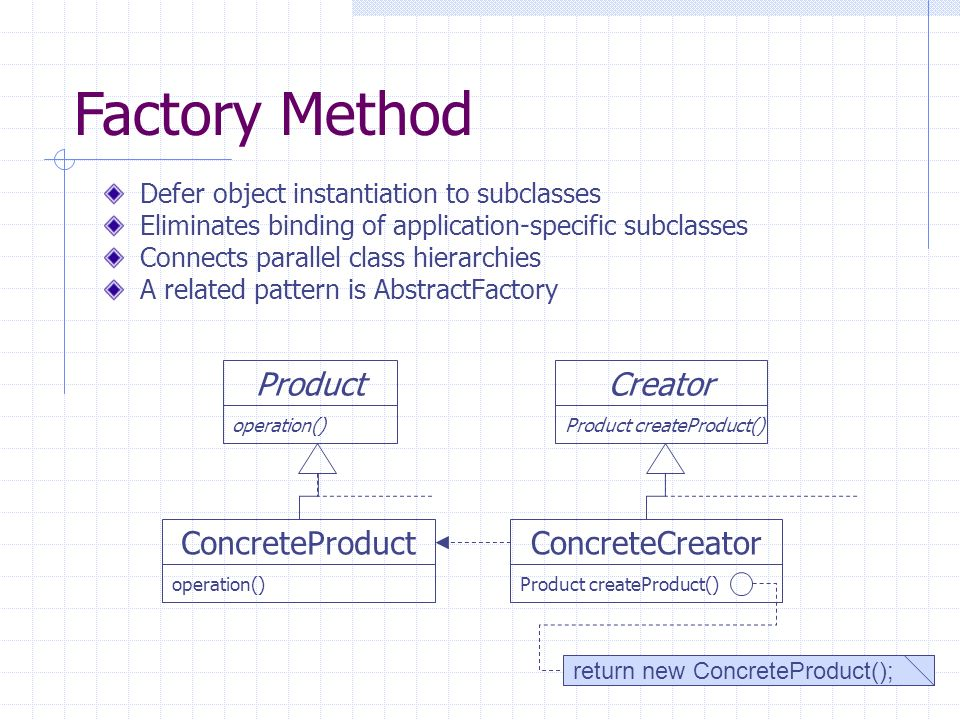 Factory Method Creator Product createProduct() Product Defer object instantiation to subclasses Eliminates binding of application-specific subclasses Connects parallel class hierarchies A related pattern is AbstractFactory operation() ConcreteCreator Product createProduct() ConcreteProduct operation() return new ConcreteProduct();