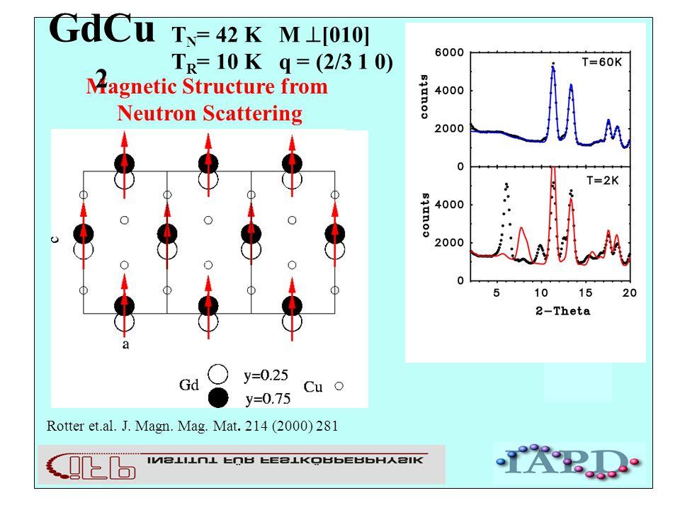 T N = 42 K M [010] T R = 10 K q = (2/3 1 0) Magnetic Structure from Neutron Scattering GdCu 2 Rotter et.al. J. Magn. Mag. Mat. 214 (2000) 281