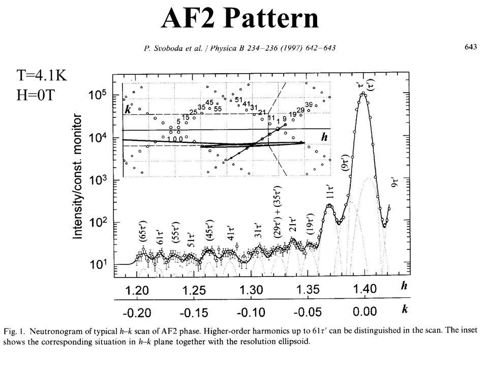 AF2 Pattern T=4.1K H=0T
