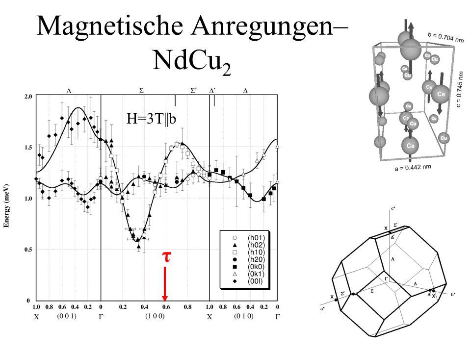 Magnetische Anregungen– NdCu 2 H=3T  b τ