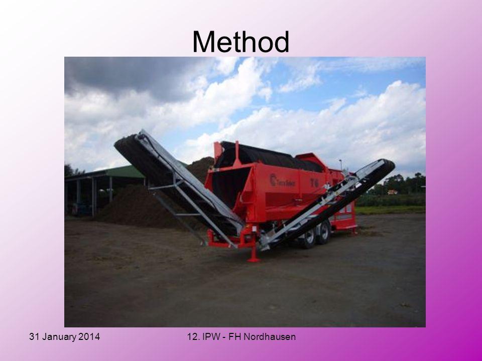 31 January 201412. IPW - FH Nordhausen Method