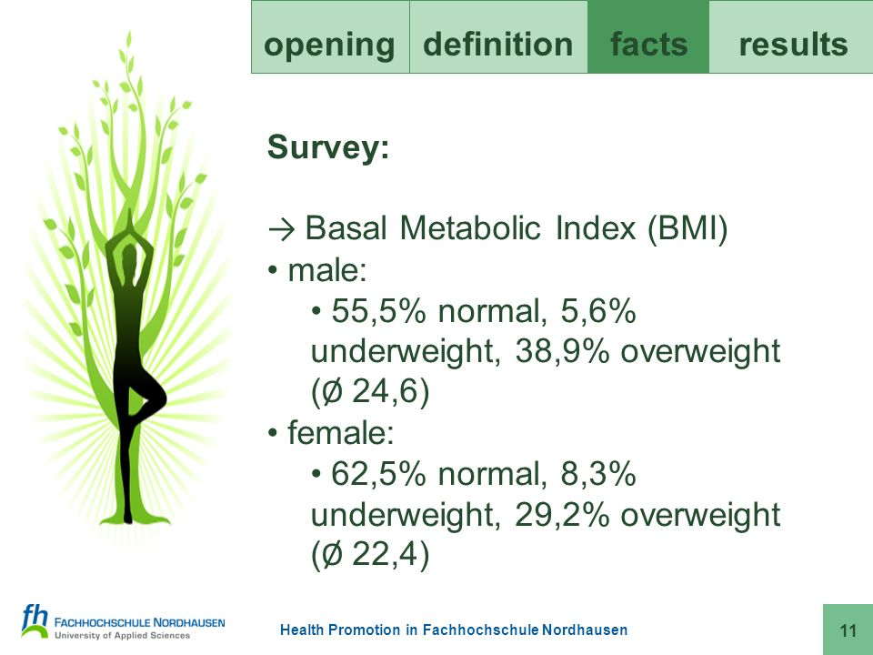 Health Promotion in Fachhochschule Nordhausen openingdefinitionfacts results 11 Survey: Basal Metabolic Index (BMI) male: 55,5% normal, 5,6% underweight, 38,9% overweight ( Ø 24,6) female: 62,5% normal, 8,3% underweight, 29,2% overweight ( Ø 22,4)