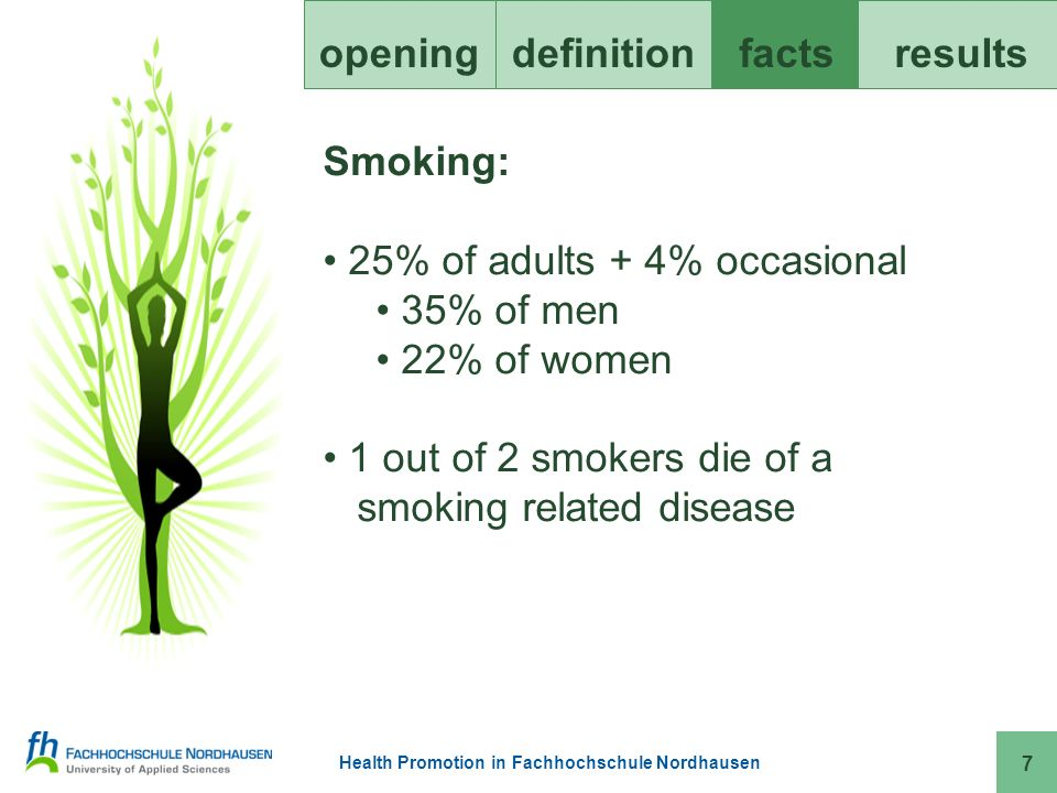 Health Promotion in Fachhochschule Nordhausen openingdefinitionfacts results 7 Smoking: 25% of adults + 4% occasional 35% of men 22% of women 1 out of 2 smokers die of a smoking related disease