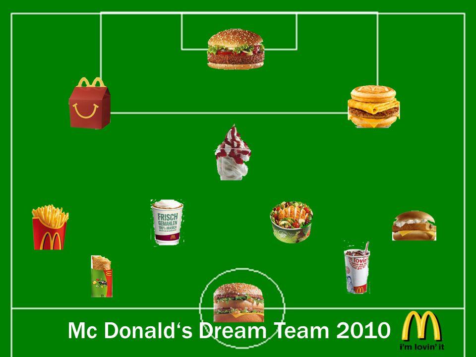 Mc Donalds Dream Team 2010