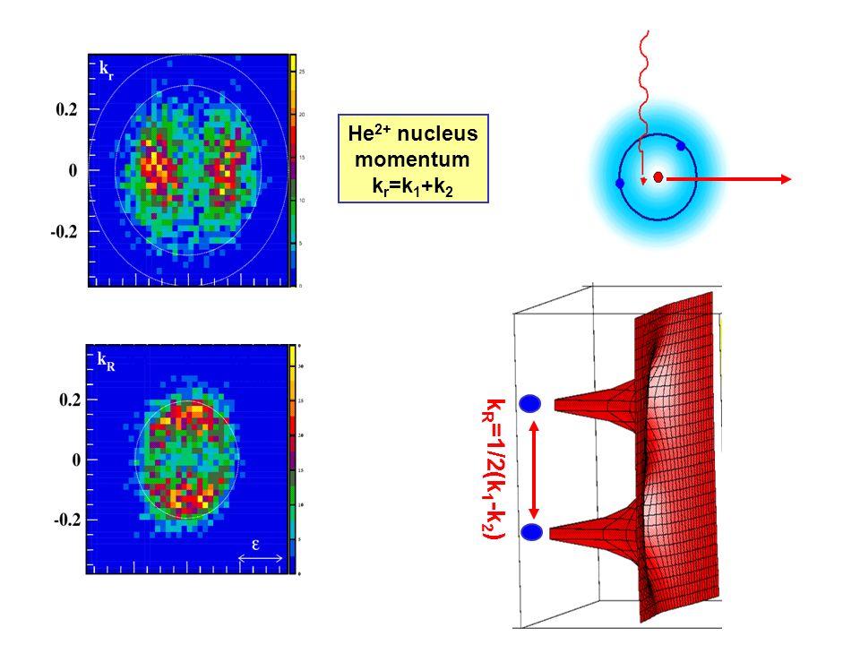 He 2+ nucleus momentum k r =k 1 +k 2 k R =1/2(k 1 -k 2 )