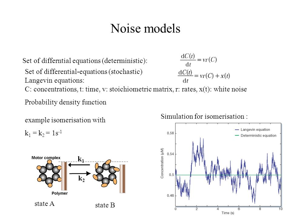 Noise models Set of differntial equations (deterministic): Set of differential-equations (stochastic) Langevin equations: C: concentrations, t: time, v: stoichiometric matrix, r: rates, x(t): white noise Probability density function example isomerisation with k 1 = k 2 = 1s -1 k1k1 k2k2 Simulation for isomerisation : state A state B