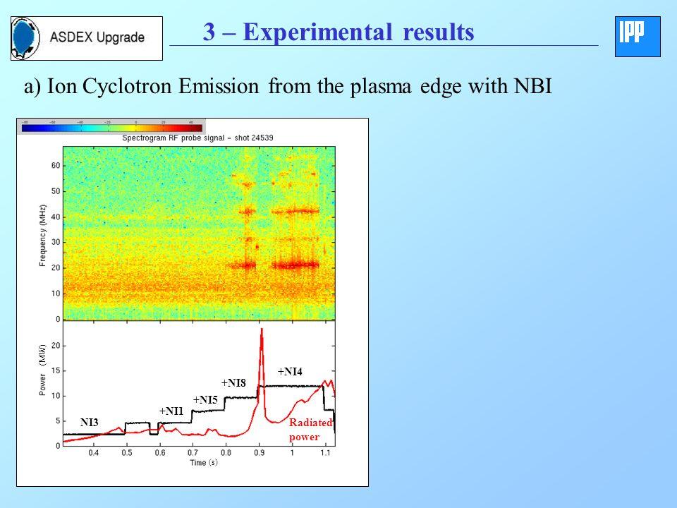 3 – Experimental results a) Ion Cyclotron Emission from the plasma edge with NBI +NI4 +NI8 +NI5 +NI1 NI3 (s) (MW) Radiated power