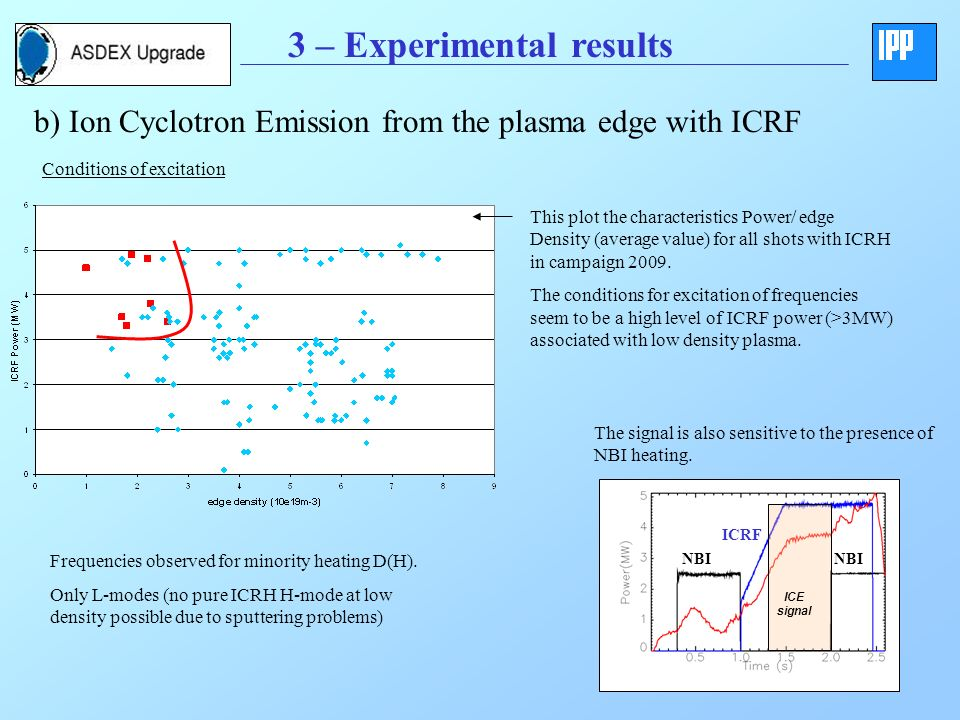 3 – Experimental results b) Ion Cyclotron Emission from the plasma edge with ICRF Conditions of excitation This plot the characteristics Power/ edge Density (average value) for all shots with ICRH in campaign 2009.