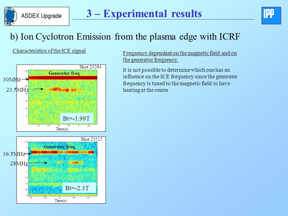 3 – Experimental results b) Ion Cyclotron Emission from the plasma edge with ICRF Characteristics of the ICE signal ~28MHz~28MHz Frequency dependant on the magnetic field and on the generator frequency.