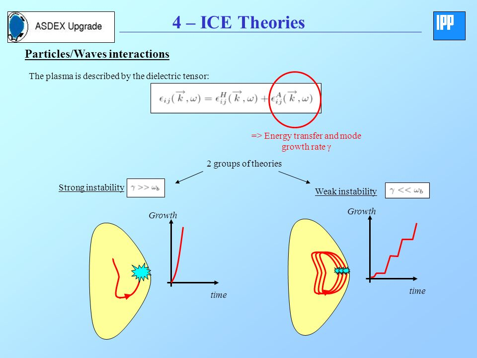 4 – ICE Theories Particles/Waves interactions The plasma is described by the dielectric tensor: => Energy transfer and mode growth rate γ 2 groups of theories Strong instability Weak instability time Growth time Growth