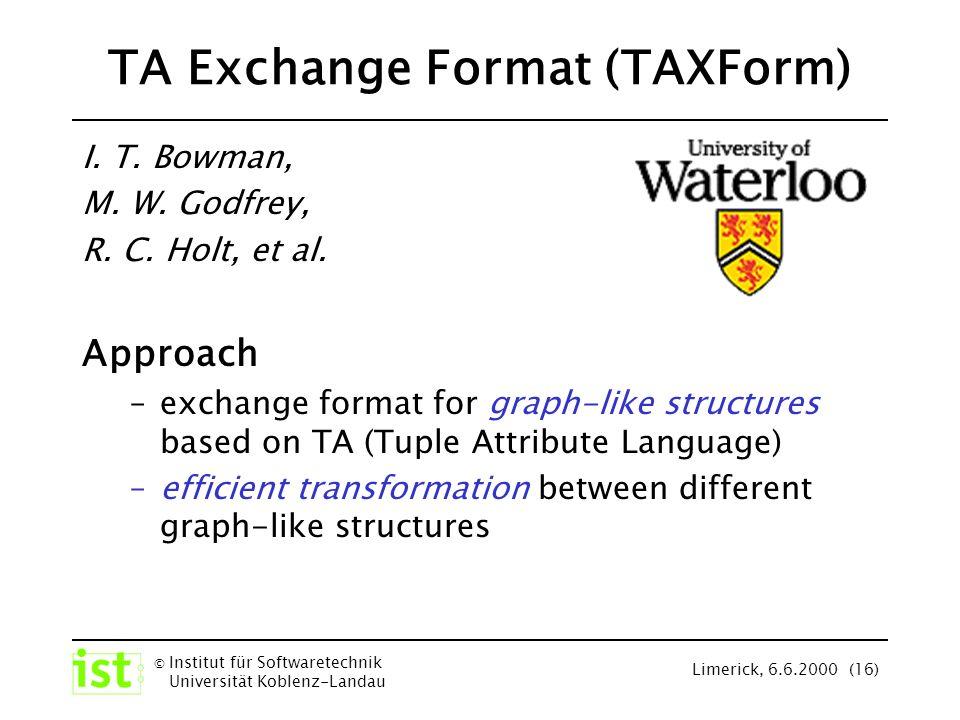 © Institut für Softwaretechnik Universität Koblenz-Landau Limerick, 6.6.2000 (16) TA Exchange Format (TAXForm) I. T. Bowman, M. W. Godfrey, R. C. Holt