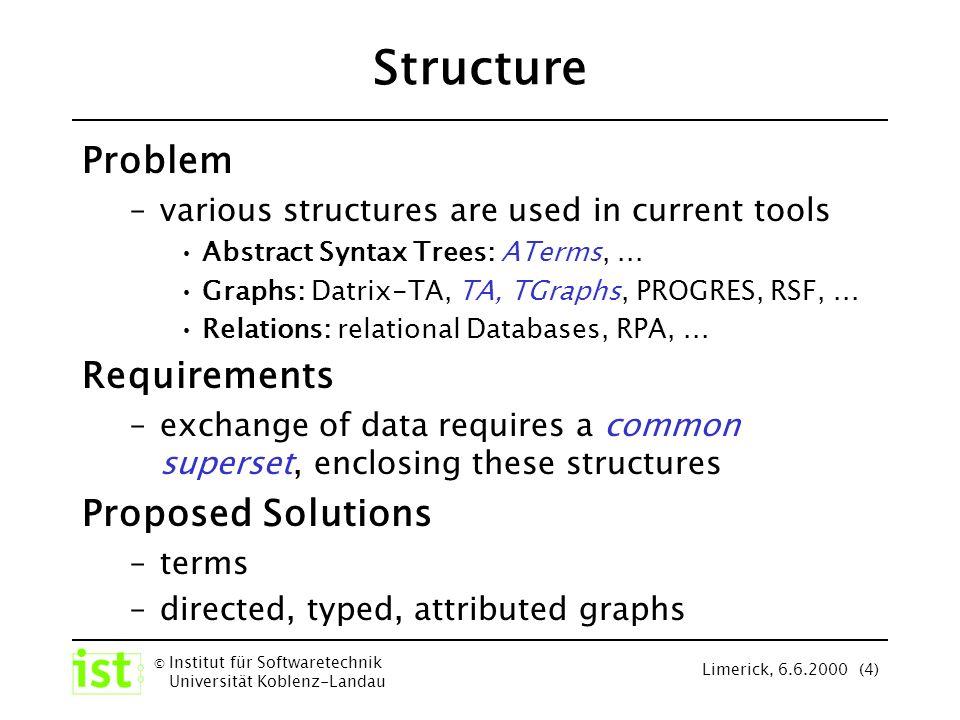 © Institut für Softwaretechnik Universität Koblenz-Landau Limerick, 6.6.2000 (25) GXL - Structure Software systems are represented by ordered, directed, attributed, typed graphs AST Level
