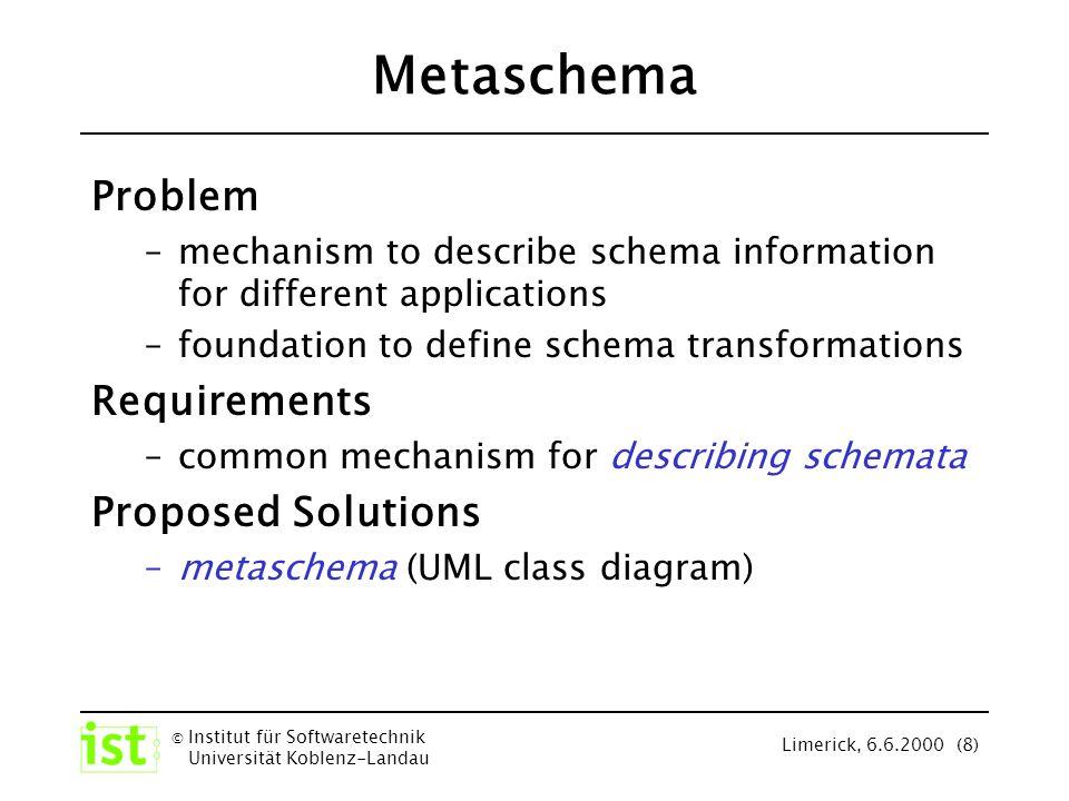 © Institut für Softwaretechnik Universität Koblenz-Landau Limerick, 6.6.2000 (9) Efficient Annotated Terms (ATerms) M.