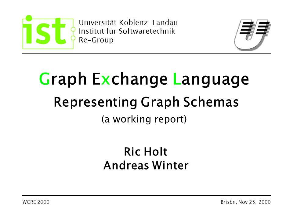 Universität Koblenz-Landau Institut für Softwaretechnik Re-Group WCRE 2000Brisbn, Nov 25, 2000 Graph Exchange Language Representing Graph Schemas (a working report) Ric Holt Andreas Winter