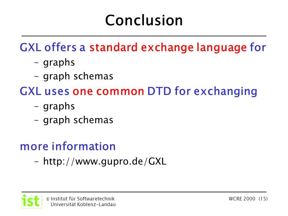 © Institut für Softwaretechnik Universität Koblenz-Landau WCRE 2000 (15) Conclusion GXL offers a standard exchange language for –graphs –graph schemas GXL uses one common DTD for exchanging –graphs –graph schemas more information –http://www.gupro.de/GXL