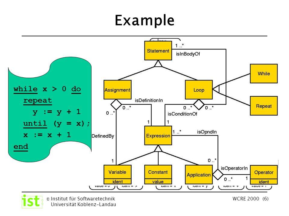 © Institut für Softwaretechnik Universität Koblenz-Landau WCRE 2000 (6) Example while x > 0 do repeat y := y + 1 until (y = x); x := x + 1 end