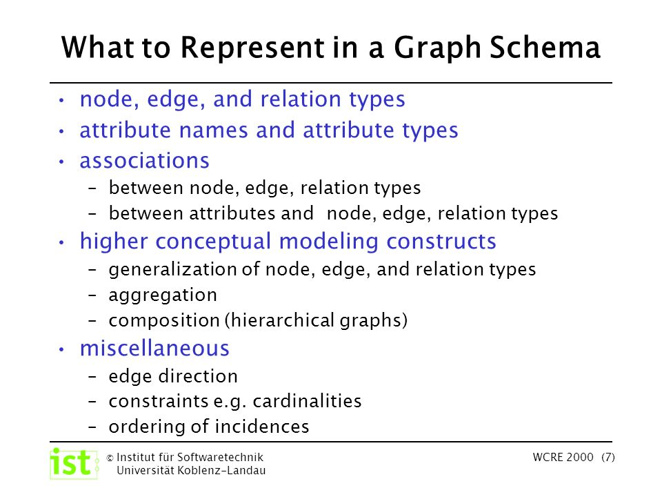 © Institut für Softwaretechnik Universität Koblenz-Landau WCRE 2000 (7) What to Represent in a Graph Schema node, edge, and relation types attribute names and attribute types associations –between node, edge, relation types –between attributes and node, edge, relation types higher conceptual modeling constructs –generalization of node, edge, and relation types –aggregation –composition (hierarchical graphs) miscellaneous –edge direction –constraints e.g.