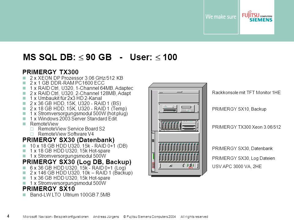 Microsoft Navision - Beispielkonfigurationen Andreas Jürgens © Fujitsu Siemens Computers 2004 All rights reserved 4 MS SQL DB: 90 GB - User: 100 PRIMERGY TX300 2 x XEON DP Prozessor 3.06 GHz/512 KB 2 x 1 GB DDR-RAM PC1600 ECC 1 x RAID Ctrl, U320, 1-Channel 64MB, Adaptec 2 x RAID Ctrl, U320, 2-Channel 128MB, Adapt 1 x Umbaukit für 2x3 HD 2-Kanal 2 x 36 GB HDD, 15K, U320 - RAID 1 (BS) 2 x 18 GB HDD, 15K, U320 - RAID 1 (Temp) 1 x Stromversorgungsmodul 500W (hot plug) 1 x Windows 2003 Server Standard Edit.