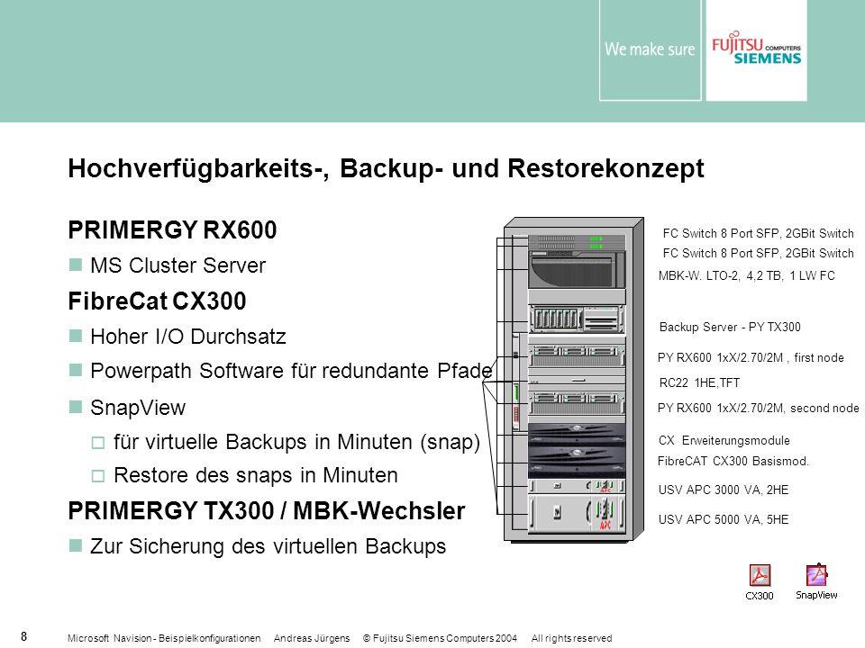 Microsoft Navision - Beispielkonfigurationen Andreas Jürgens © Fujitsu Siemens Computers 2004 All rights reserved 8 Hochverfügbarkeits-, Backup- und Restorekonzept PRIMERGY RX600 MS Cluster Server FibreCat CX300 Hoher I/O Durchsatz Powerpath Software für redundante Pfade SnapView für virtuelle Backups in Minuten (snap) Restore des snaps in Minuten PRIMERGY TX300 / MBK-Wechsler Zur Sicherung des virtuellen Backups