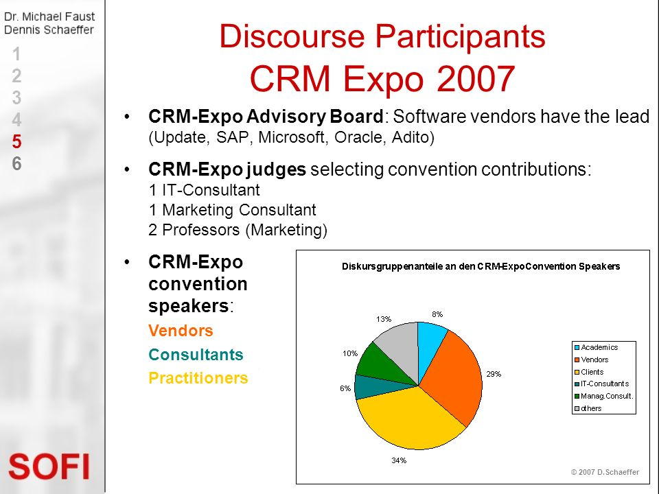 Discourse Participants CRM Expo 2007 CRM-Expo Advisory Board: Software vendors have the lead (Update, SAP, Microsoft, Oracle, Adito) CRM-Expo judges s