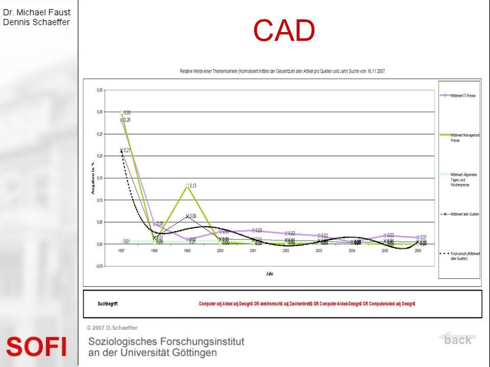 CAD back © 2007 D.Schaeffer