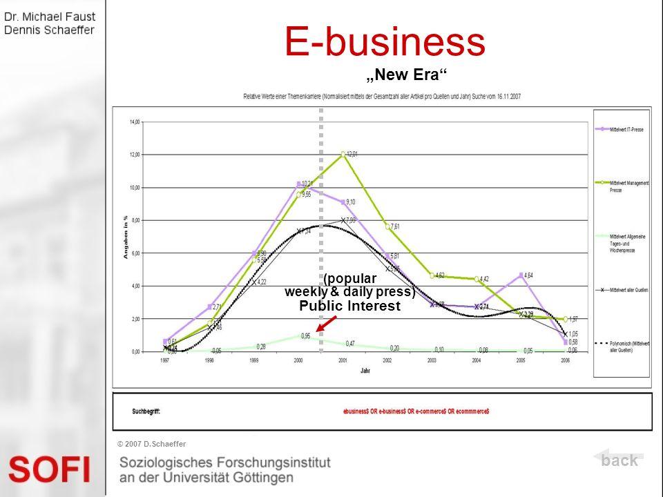New Era E-business back © 2007 D.Schaeffer (popular weekly & daily press) Public Interest