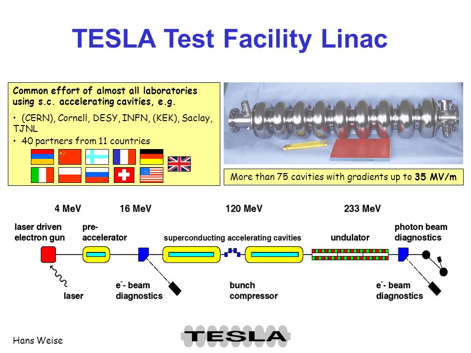 Hans Weise TESLA Test Facility Linac Common effort of almost all laboratories using s.c.