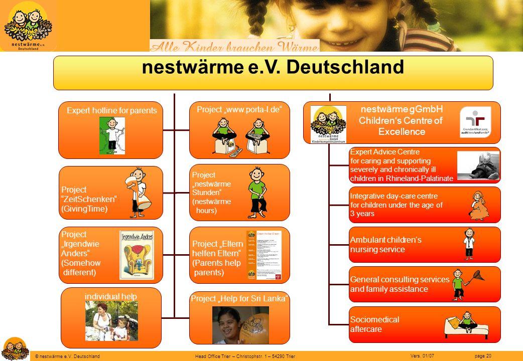 Head Office Trier – Christophstr. 1 – 54290 Trier page 20 © nestwärme e.V. Deutschland Vers. 01/07 nestwärme e.V. Deutschland nestwärme gGmbH Children