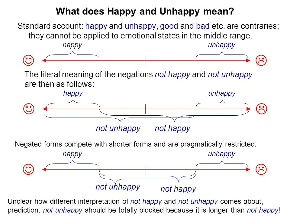 What does Happy and Unhappy mean? Standard account: happy and unhappy, good and bad etc. are contraries; they cannot be applied to emotional states in