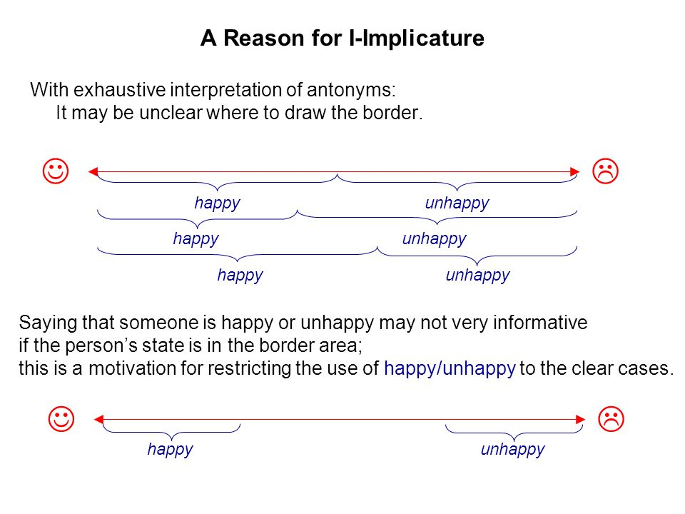 A Reason for I-Implicature With exhaustive interpretation of antonyms: It may be unclear where to draw the border. happyunhappy Saying that someone is