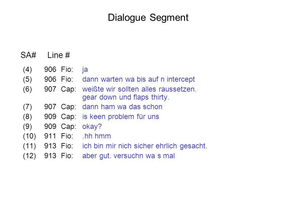Dialogue Segment (4) 906 Fio:ja (5) 906 Fio: dann warten wa bis auf n intercept (6) 907 Cap: weißte wir sollten alles raussetzen.