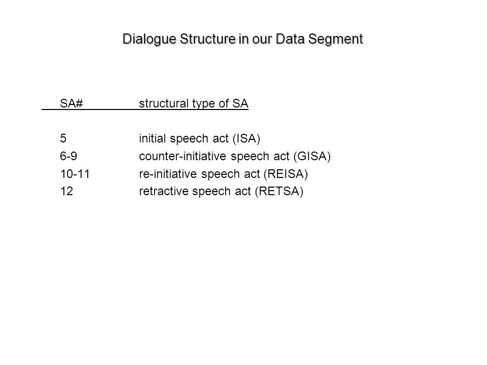Dialogue Structure in our Data Segment SA#structural type of SA 5initial speech act (ISA) 6-9counter-initiative speech act (GISA) 10-11re-initiative speech act (REISA) 12retractive speech act (RETSA)
