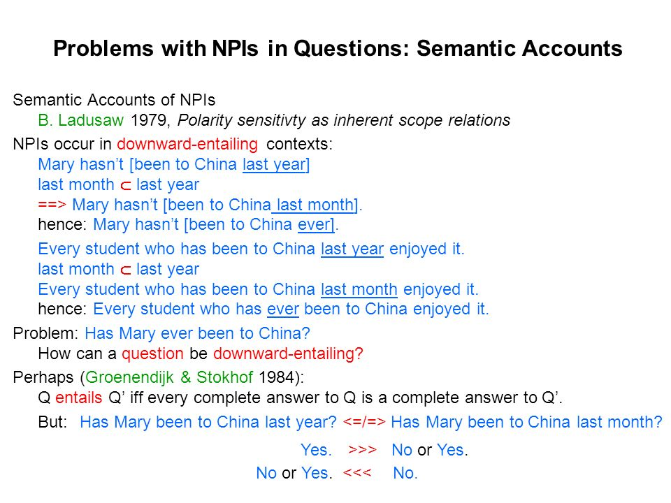 Problems with NPIs in Questions: Semantic Accounts Semantic Accounts of NPIs B. Ladusaw 1979, Polarity sensitivty as inherent scope relations NPIs occ