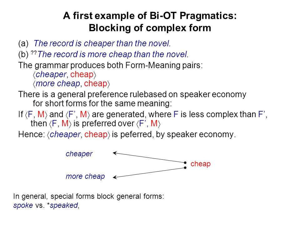 A first example of Bi-OT Pragmatics: Blocking of complex form (a) The record is cheaper than the novel. (b) ?? The record is more cheap than the novel