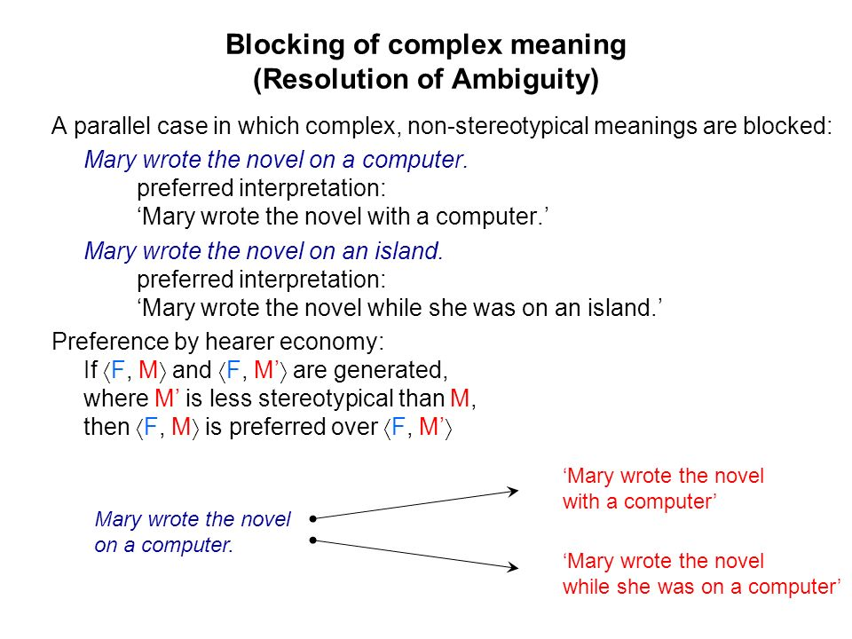 Blocking of complex meaning (Resolution of Ambiguity) A parallel case in which complex, non-stereotypical meanings are blocked: Mary wrote the novel o