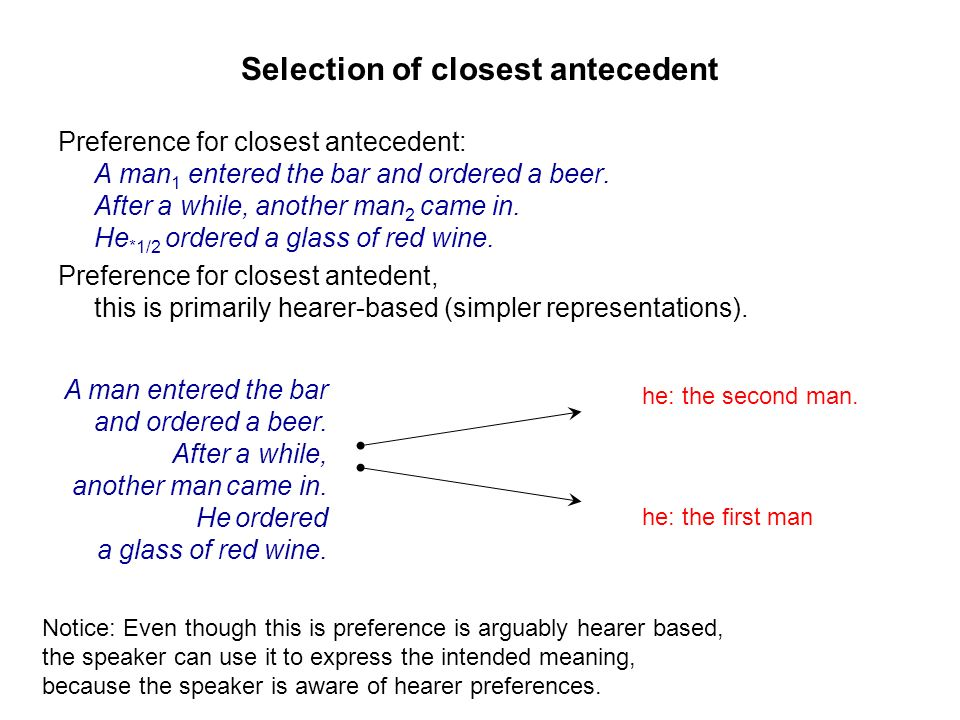 Selection of closest antecedent Preference for closest antecedent: A man 1 entered the bar and ordered a beer.