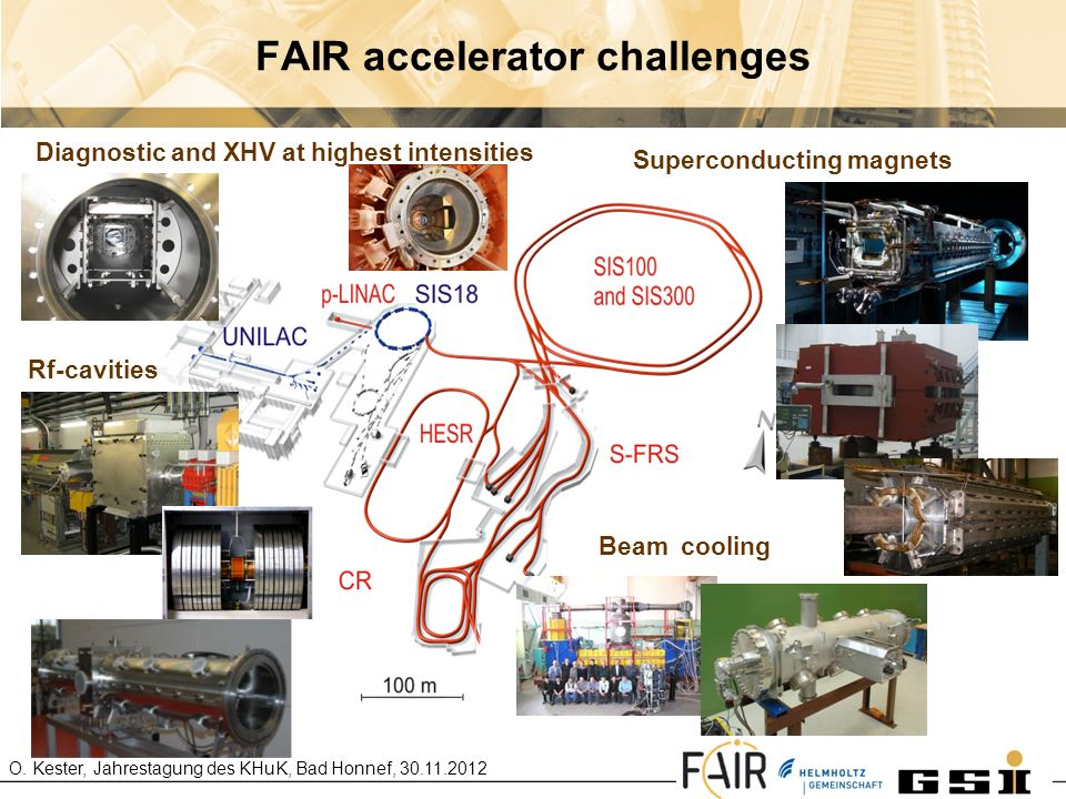 O. Kester, Jahrestagung des KHuK, Bad Honnef, 30.11.2012 FAIR accelerator challenges FLAIR Superconducting magnets Rf-cavities Beam cooling Diagnostic