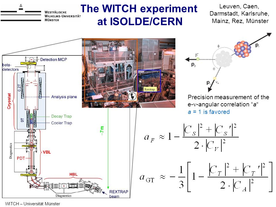 Precision measurement of the e- -angular correlation a a = 1 is favored The WITCH experiment at ISOLDE/CERN WITCH – Universität Münster Leuven, Caen,