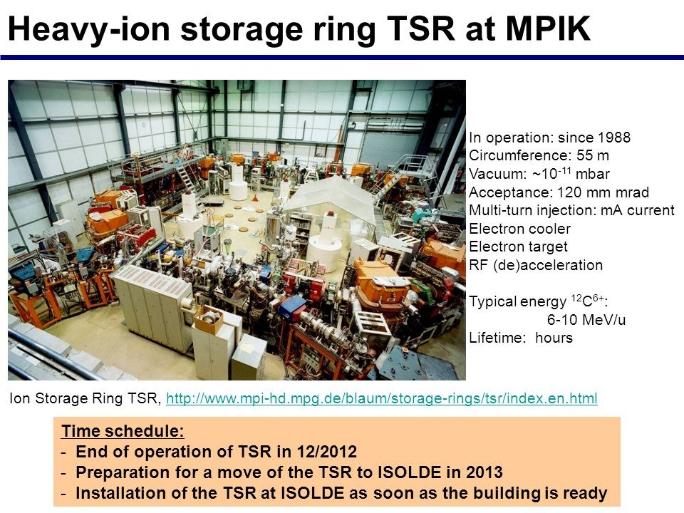 Heavy-ion storage ring TSR at MPIK In operation: since 1988 Circumference: 55 m Vacuum: ~10 -11 mbar Acceptance: 120 mm mrad Multi-turn injection: mA